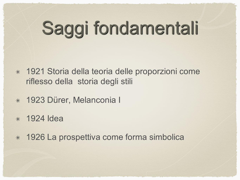 Saggi fondamentali 1921 Storia della teoria delle proporzioni come riflesso della storia degli stili 1923 Dürer, Melanconia I 1924 Idea 1926 La prospe