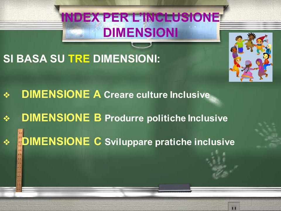 INDEX PER L'INCLUSIONE DIMENSIONI SI BASA SU TRE DIMENSIONI:  DIMENSIONE A Creare culture Inclusive  DIMENSIONE B Produrre politiche Inclusive  DIM