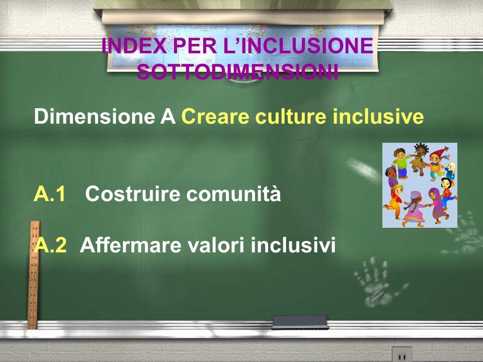 INDEX PER L'INCLUSIONE SOTTODIMENSIONI Dimensione A Creare culture inclusive A.1 Costruire comunità A.2 Affermare valori inclusivi