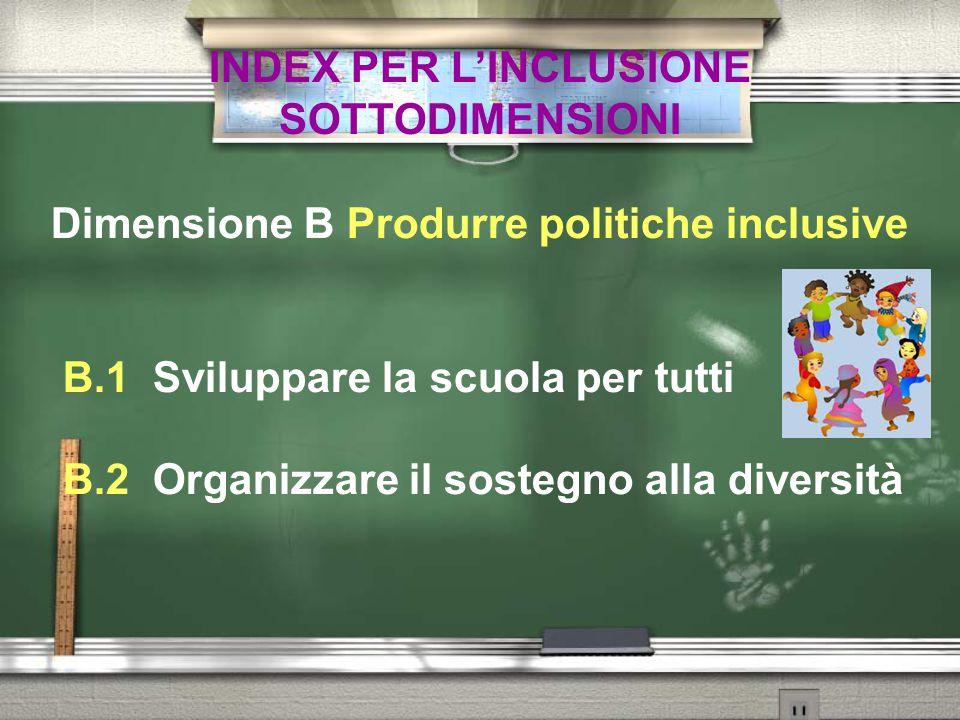 INDEX PER L'INCLUSIONE SOTTODIMENSIONI Dimensione B Produrre politiche inclusive B.1 Sviluppare la scuola per tutti B.2 Organizzare il sostegno alla d