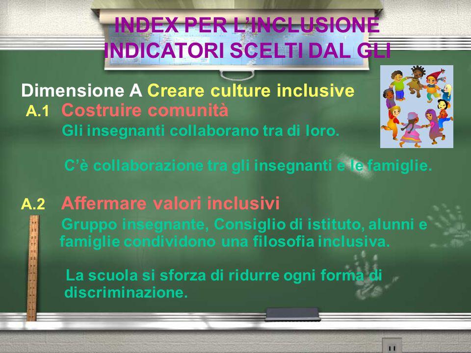 INDEX PER L'INCLUSIONE INDICATORI SCELTI DAL GLI Dimensione A Creare culture inclusive A.1 Costruire comunità Gli insegnanti collaborano tra di loro.