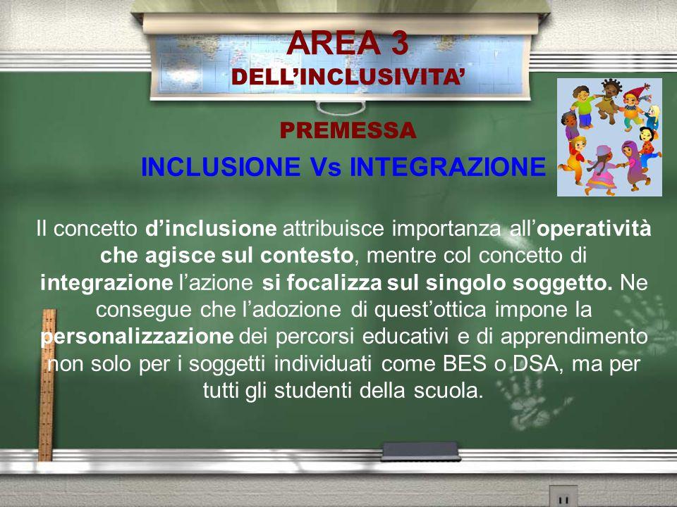 AREA 3 DELL'INCLUSIVITA' PREMESSA INCLUSIONE Vs INTEGRAZIONE Il concetto d'inclusione attribuisce importanza all'operatività che agisce sul contesto,