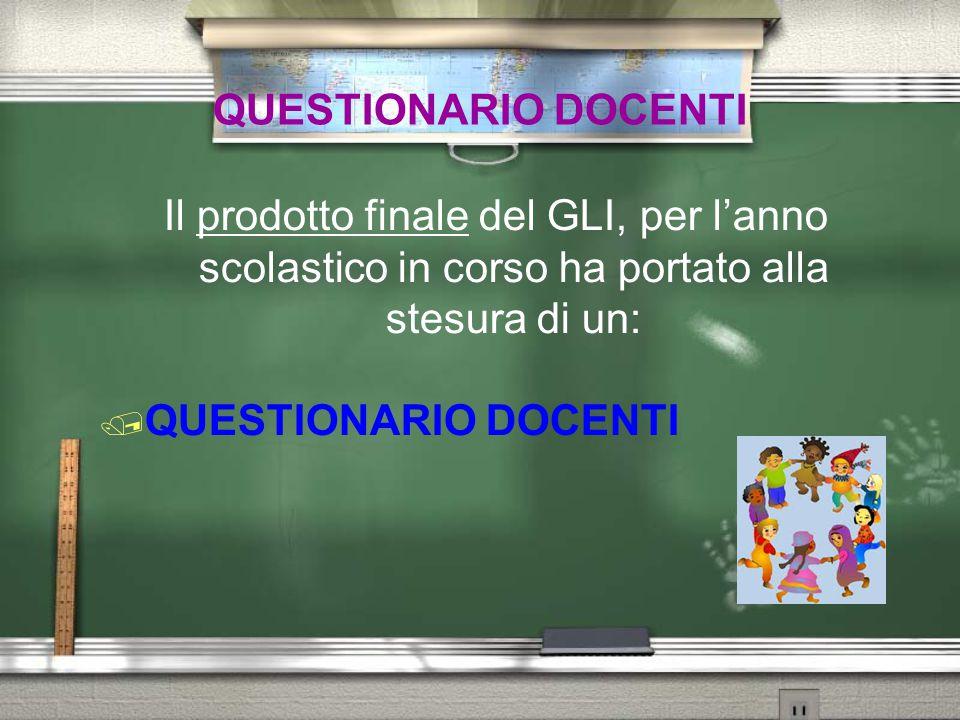 QUESTIONARIO DOCENTI Il prodotto finale del GLI, per l'anno scolastico in corso ha portato alla stesura di un:  QUESTIONARIO DOCENTI