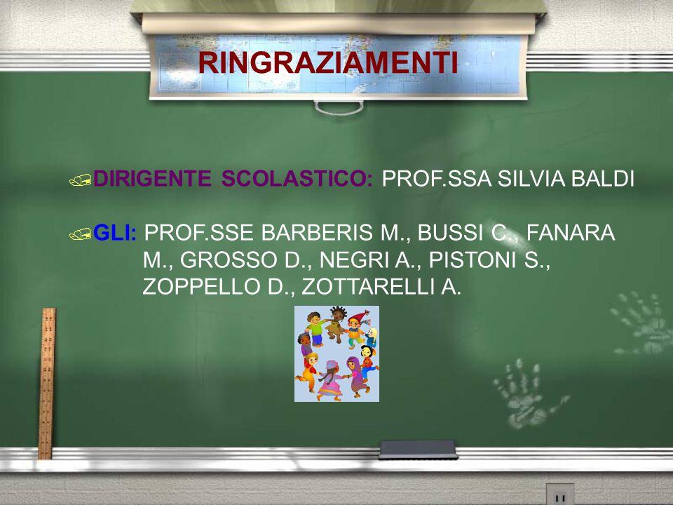 RINGRAZIAMENTI DDIRIGENTE SCOLASTICO: PROF.SSA SILVIA BALDI GGLI: PROF.SSE BARBERIS M., BUSSI C., FANARA M., GROSSO D., NEGRI A., PISTONI S., ZOPP