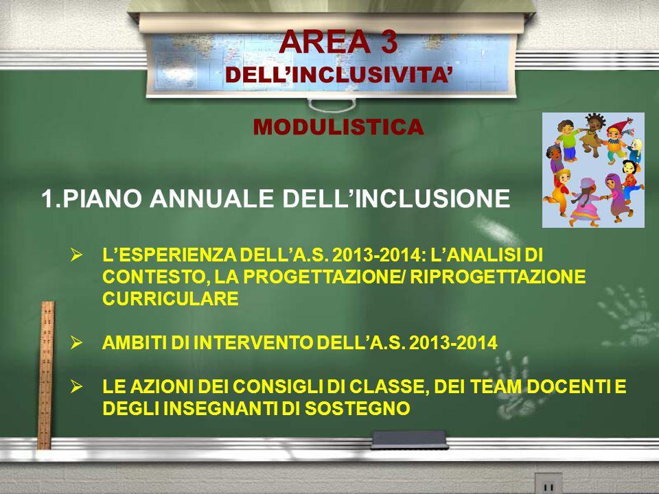 1.PIANO ANNUALE DELL'INCLUSIONE  L'ESPERIENZA DELL'A.S. 2013-2014: L'ANALISI DI CONTESTO, LA PROGETTAZIONE/ RIPROGETTAZIONE CURRICULARE  AMBITI DI I