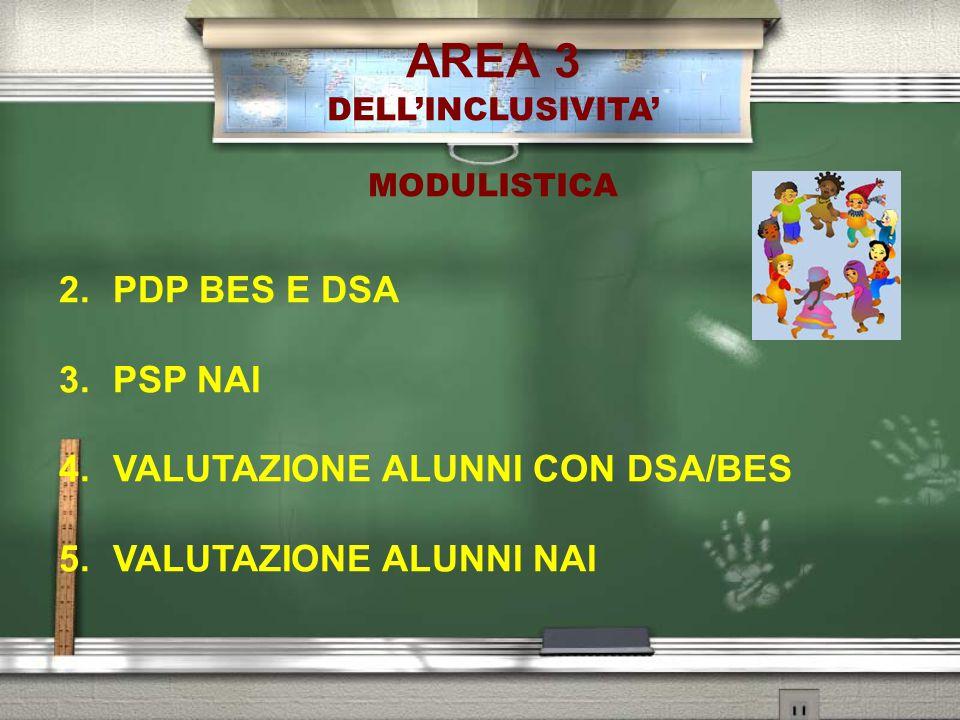 2.PDP BES E DSA 3.PSP NAI 4.VALUTAZIONE ALUNNI CON DSA/BES 5.VALUTAZIONE ALUNNI NAI AREA 3 DELL'INCLUSIVITA' MODULISTICA