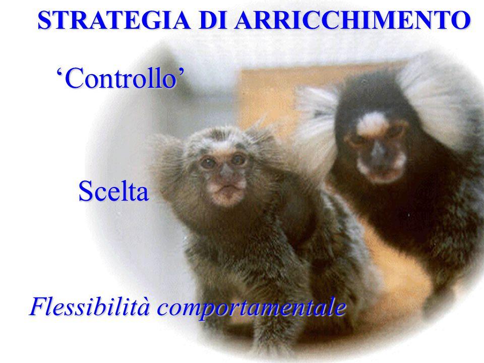 STRATEGIA DI ARRICCHIMENTO 'Controllo' Scelta Flessibilità comportamentale