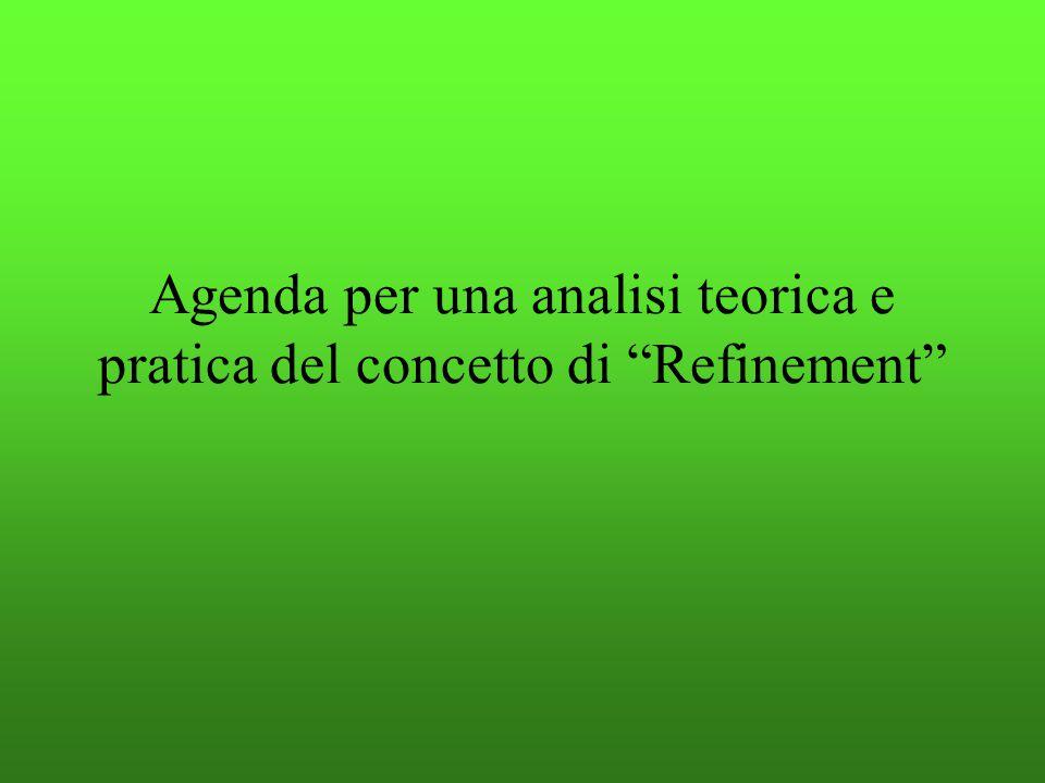 """Agenda per una analisi teorica e pratica del concetto di """"Refinement"""""""