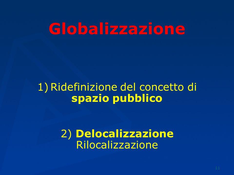 11 Globalizzazione 2) Delocalizzazione Rilocalizzazione 1)Ridefinizione del concetto di spazio pubblico