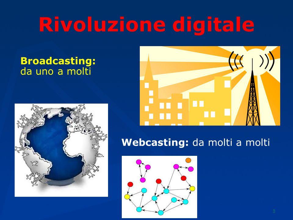 3 Broadcasting: da uno a molti Webcasting: da molti a molti Rivoluzione digitale