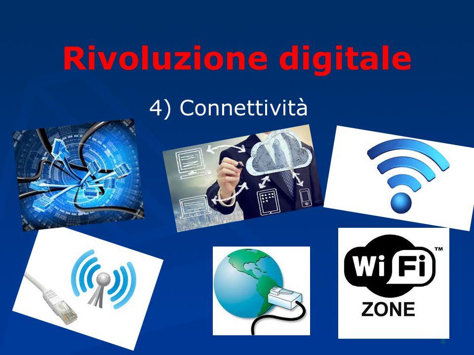 8 Rivoluzione digitale 4) Connettività