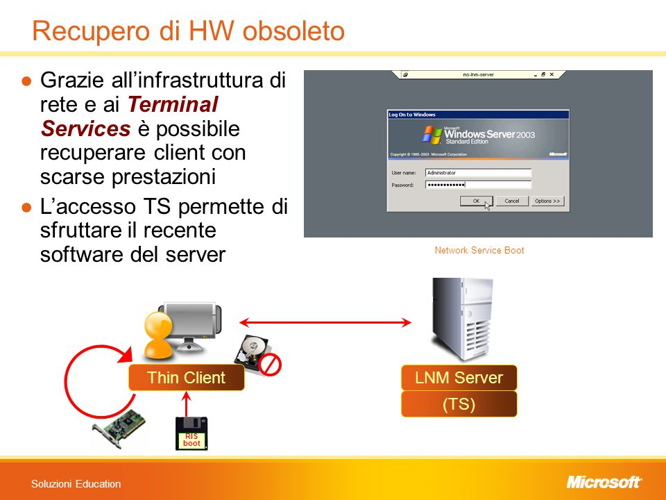Soluzioni Education ●Grazie all'infrastruttura di rete e ai Terminal Services è possibile recuperare client con scarse prestazioni ●L'accesso TS perme