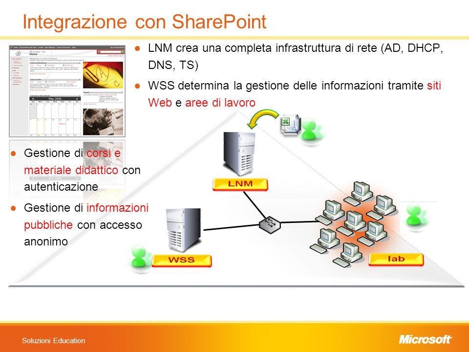 Soluzioni Education Integrazione con SharePoint ●LNM crea una completa infrastruttura di rete (AD, DHCP, DNS, TS) ●WSS determina la gestione delle inf