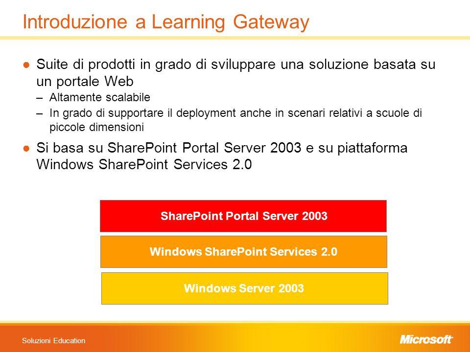 Introduzione a Learning Gateway ●Suite di prodotti in grado di sviluppare una soluzione basata su un portale Web –Altamente scalabile –In grado di sup