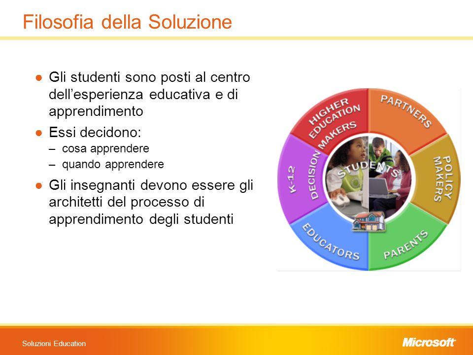 Soluzioni Education Filosofia della Soluzione ●Gli studenti sono posti al centro dell'esperienza educativa e di apprendimento ●Essi decidono: –cosa ap