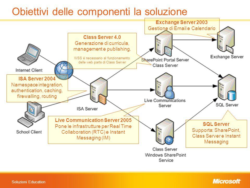 Soluzioni Education Obiettivi delle componenti la soluzione Class Server 4.0 Generazione di curricula, management e publishing. WSS è necessario al fu