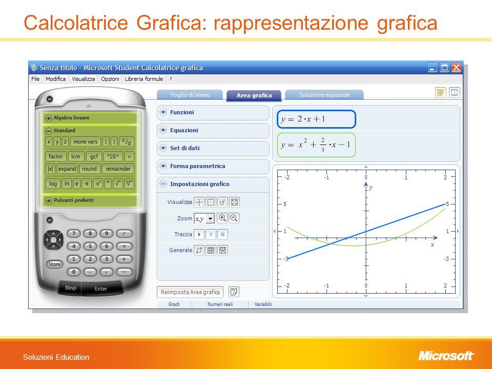 Soluzioni Education Calcolatrice Grafica: rappresentazione grafica
