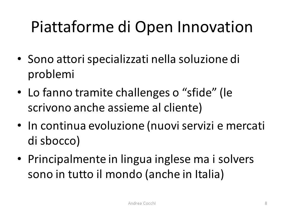 Per quali problemi.Ideazione di nuovi prodotti/servizi partendo da problemi reali.