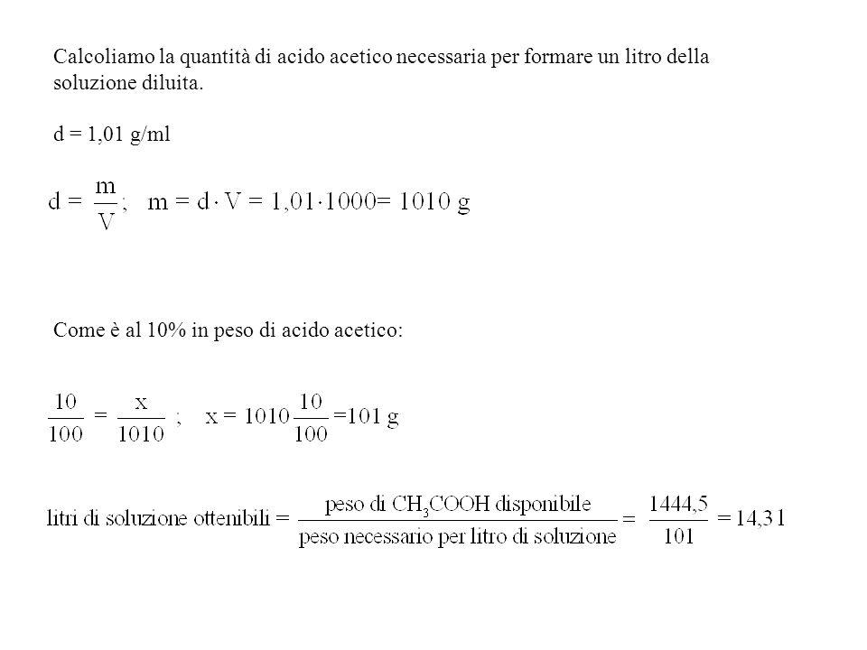 Calcoliamo la quantità di acido acetico necessaria per formare un litro della soluzione diluita.