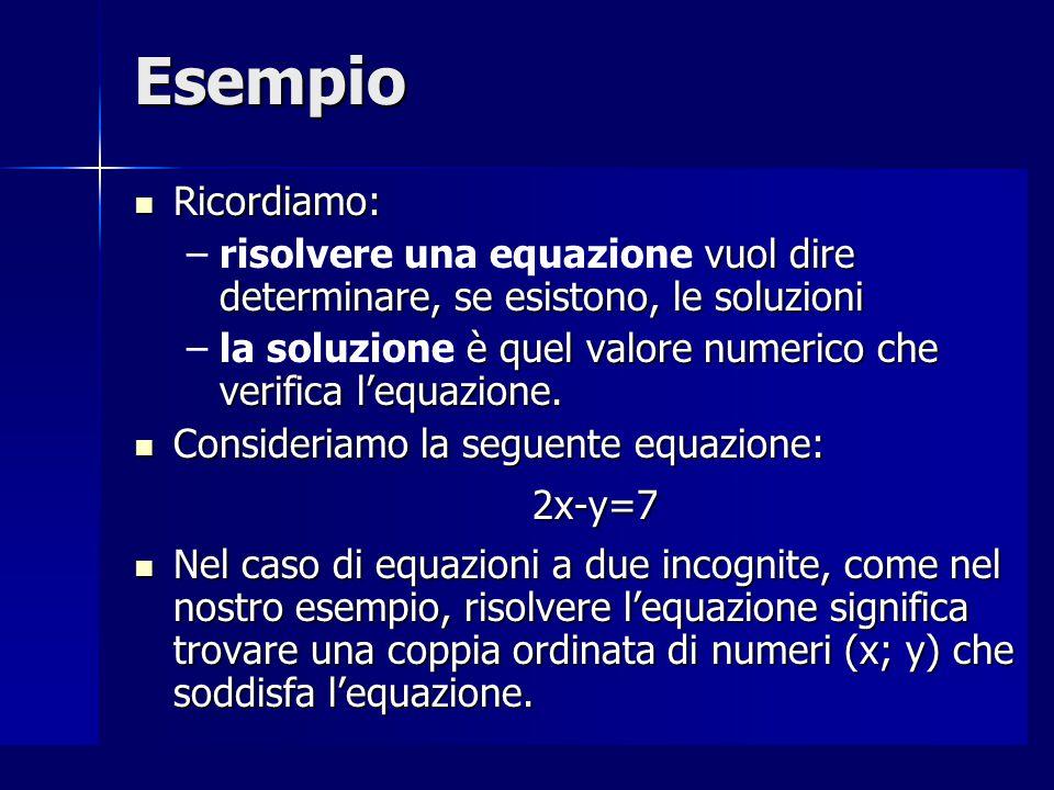 Esempio 2x-y=7 Proviamo a trovare alcune soluzioni: Proviamo a trovare alcune soluzioni: xy