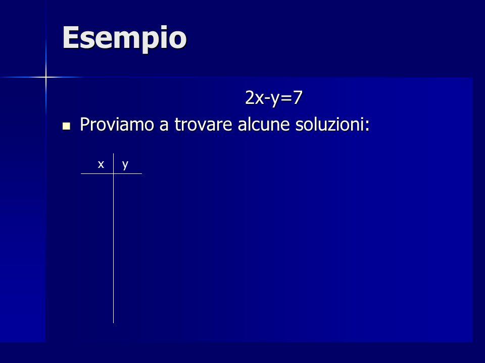 Un metodo per trovare le soluzioni 2x-y=7 Primo passo: si assegna ad una delle due incognite (ad x o y) un valore a piacere o assegnato dall'esercizio.