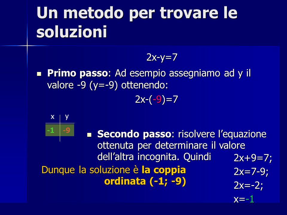 Esercizi Trovare 3 soluzioni per ciascuna delle seguenti equazioni: 5x-2y=10 5x-2y=10 x=-2 x=-2 3y=7 3y=7