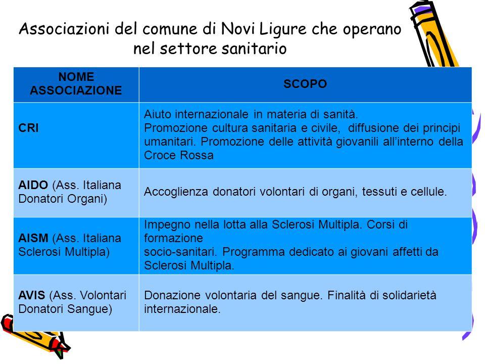 Associazioni del comune di Novi Ligure che operano nel settore sanitario NOME ASSOCIAZIONE SCOPO CRI Aiuto internazionale in materia di sanità. Promoz
