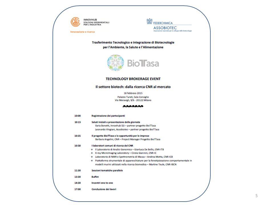 6 ATTIVITA' DA REALIZZARE Realizzazione di una giornata inFormativa incentrata sui programmi di finanziamento per la ricerca e l'innovazione e sull'introduzione e gestione della proprietà intellettuale dedicata ai ricercatori CNR (23 marzo 2015)