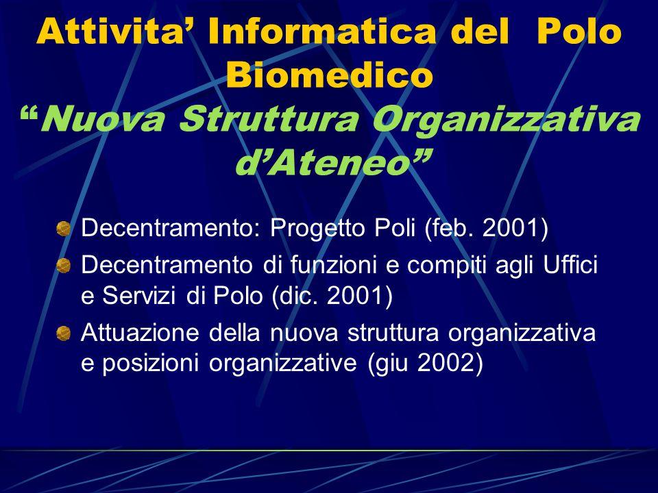 Attivita' Informatica del Polo Biomedico Nuova Struttura Organizzativa d'Ateneo Decentramento: Progetto Poli (feb.