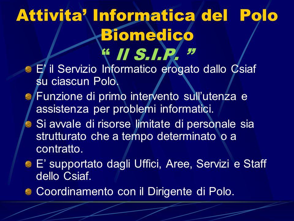 Attivita' Informatica del Polo Biomedico Il S.I.P.
