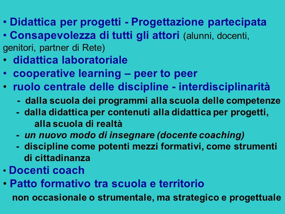 Didattica per progetti - Progettazione partecipata Consapevolezza di tutti gli attori (alunni, docenti, genitori, partner di Rete) didattica laborator