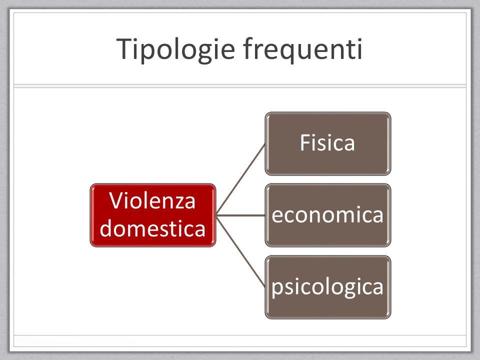 Tipologie frequenti Violenza domestica Fisicaeconomicapsicologica