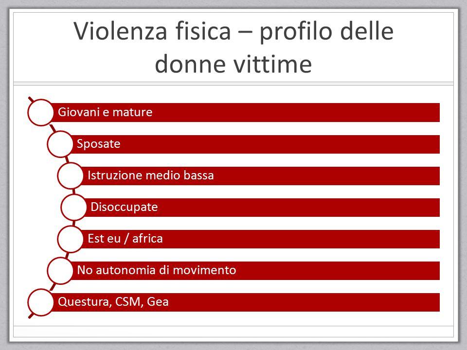 Violenza fisica – profilo delle donne vittime Giovani e mature Sposate Istruzione medio bassa Disoccupate Est eu / africa No autonomia di movimento Qu
