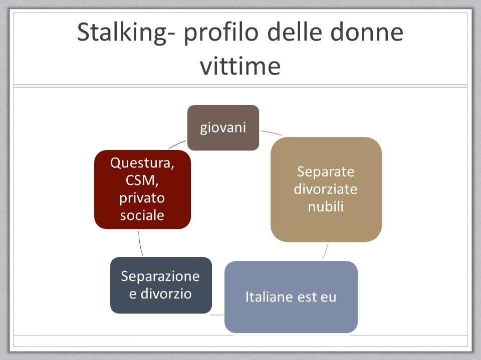 Stalking- profilo delle donne vittime giovani Separate divorziate nubili Italiane est eu Separazione e divorzio Questura, CSM, privato sociale