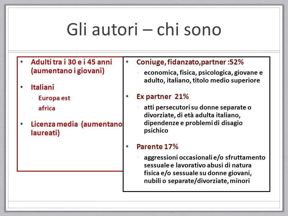 Gli autori – chi sono Adulti tra i 30 e i 45 anni (aumentano i giovani) Italiani Europa est africa Licenza media (aumentano i laureati) Coniuge, fidan