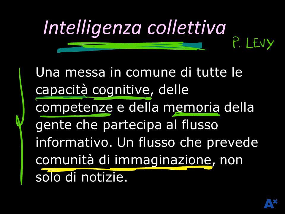 Intelligenza collettiva Franco Amicucci Una messa in comune di tutte le capacità cognitive, delle competenze e della memoria della gente che partecipa al flusso informativo.