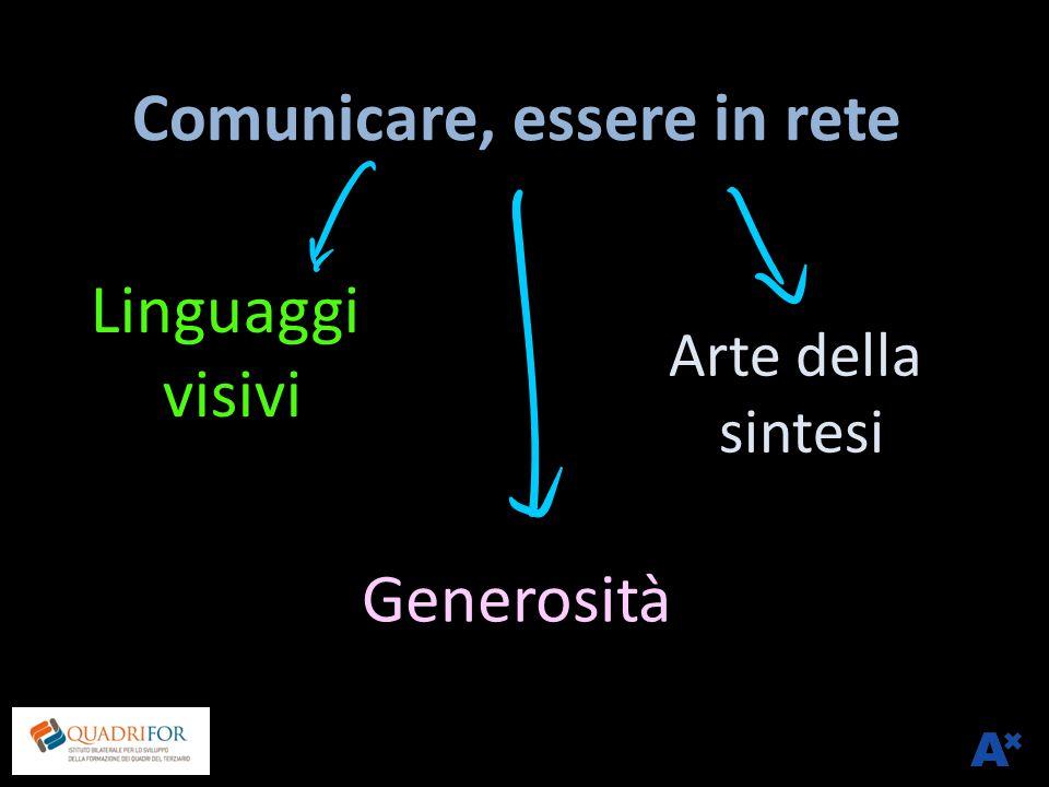 Comunicare, essere in rete Linguaggi visivi Arte della sintesi Generosità