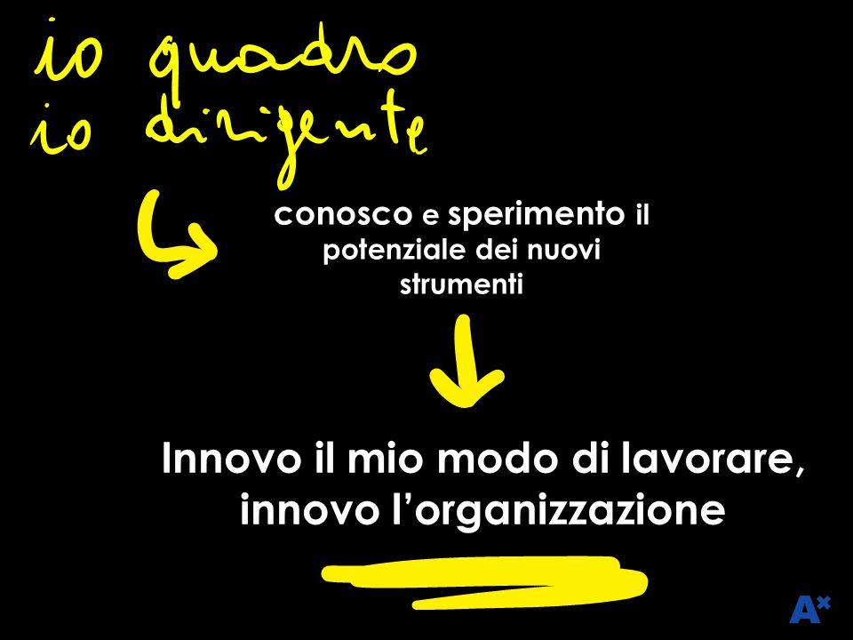 conosco e sperimento il potenziale dei nuovi strumenti Innovo il mio modo di lavorare, innovo l'organizzazione
