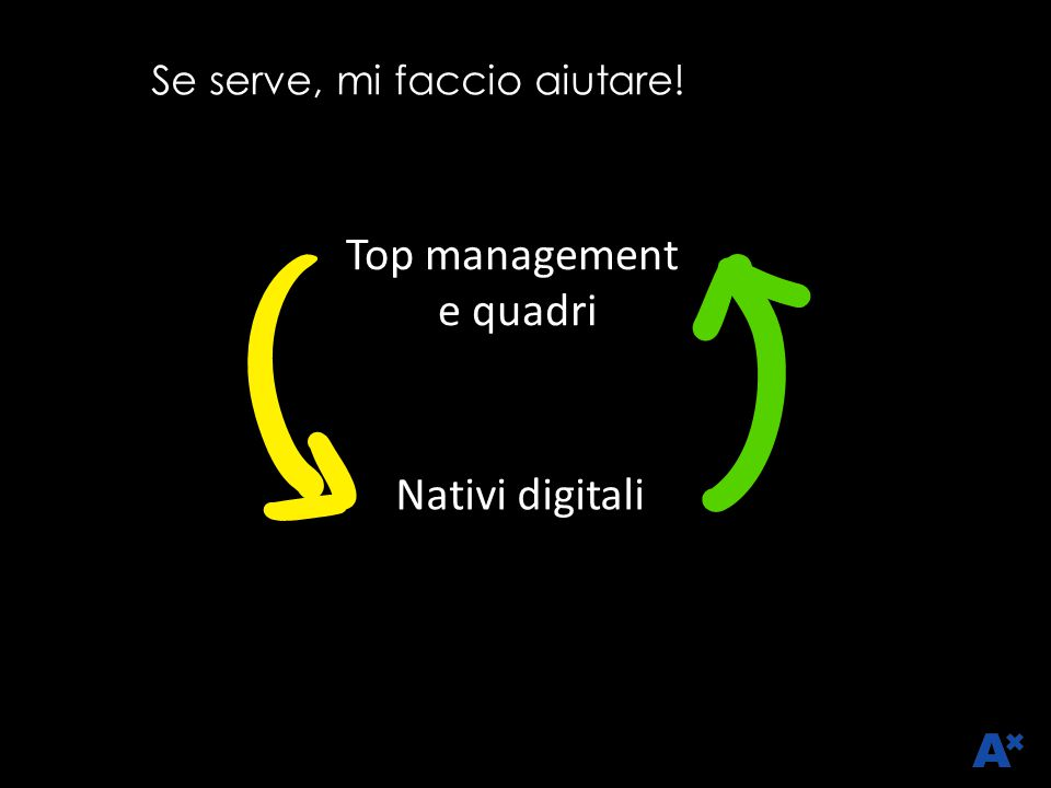Se serve, mi faccio aiutare! Top management e quadri Nativi digitali
