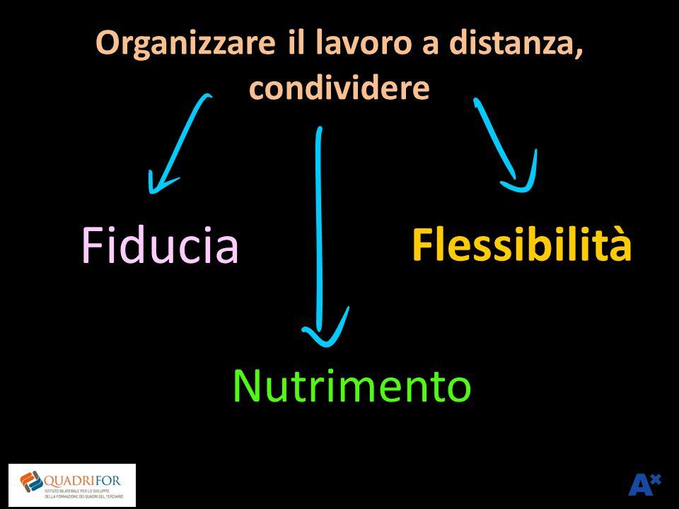 Organizzare il lavoro a distanza, condividere Fiducia Flessibilità Nutrimento