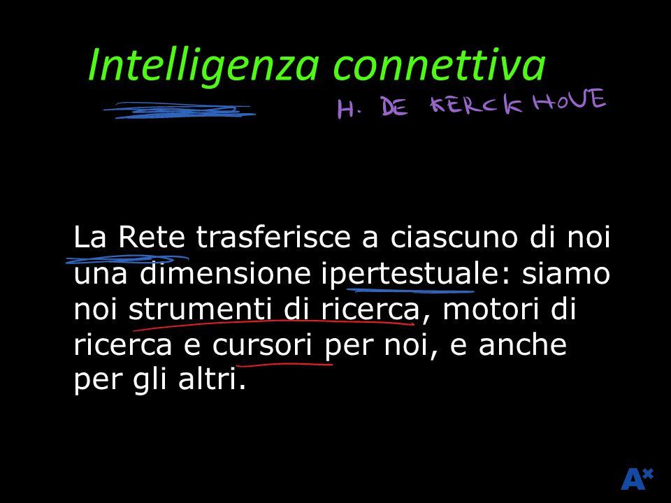 Intelligenza connettiva Franco Amicucci La Rete trasferisce a ciascuno di noi una dimensione ipertestuale: siamo noi strumenti di ricerca, motori di ricerca e cursori per noi, e anche per gli altri.