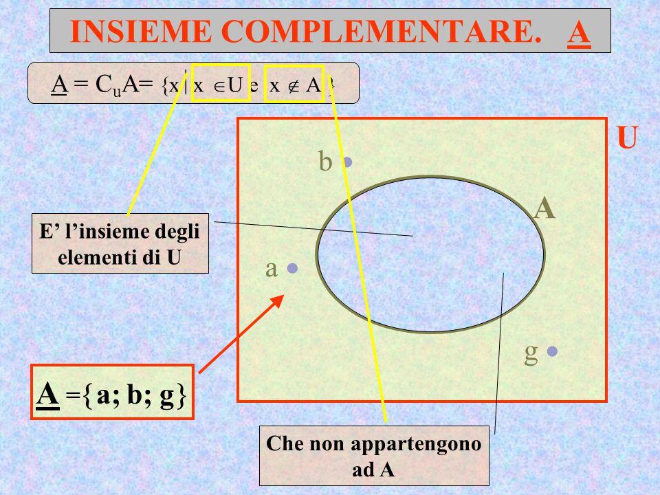 INSIEME COMPLEMENTARE. A A U a  b  c  e  f  g  d  A =  a; b; g  E' l'insieme degli elementi di U Che non appartengono ad A A = C u A=  x  x