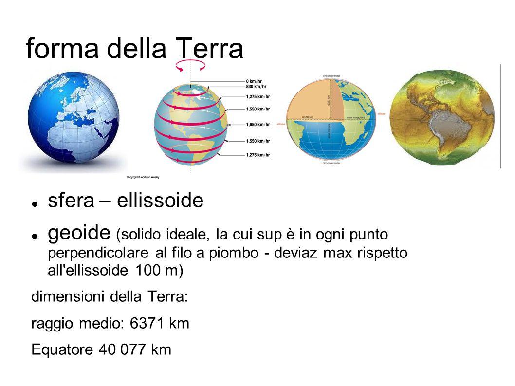 sistemi di riferimento: asse terrestre Polo Nord e polo Sud Equatore: circonferenza sul piano perpendicolare all asse e passante per il centro della Terra emisfero nord=Boreale e sud=australe