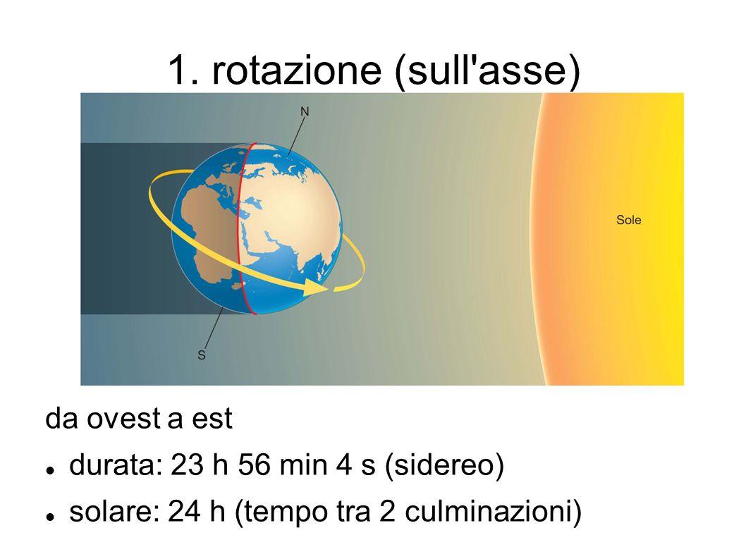 1. rotazione (sull'asse) da ovest a est durata: 23 h 56 min 4 s (sidereo) solare: 24 h (tempo tra 2 culminazioni)