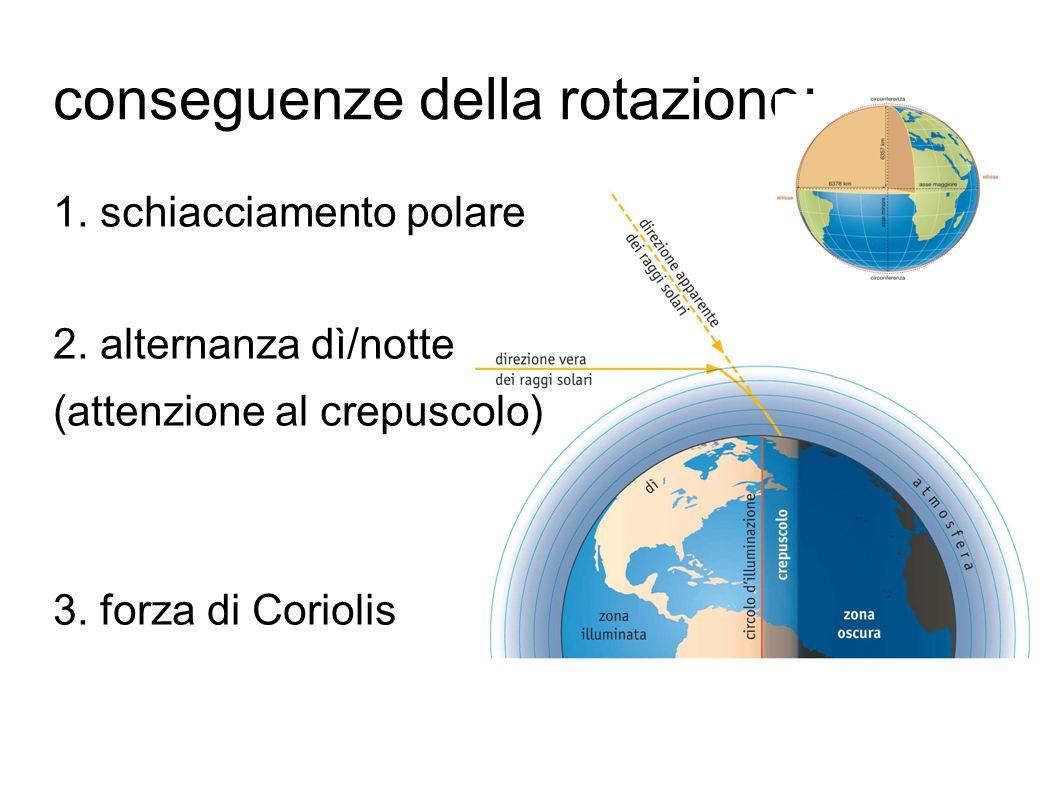 conseguenze della rotazione: 1. schiacciamento polare 2. alternanza dì/notte (attenzione al crepuscolo) 3. forza di Coriolis