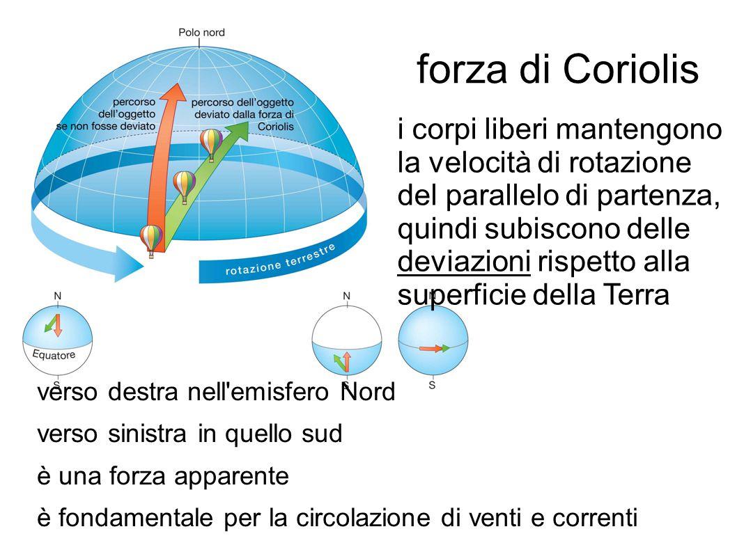forza di Coriolis verso destra nell'emisfero Nord verso sinistra in quello sud è una forza apparente è fondamentale per la circolazione di venti e cor
