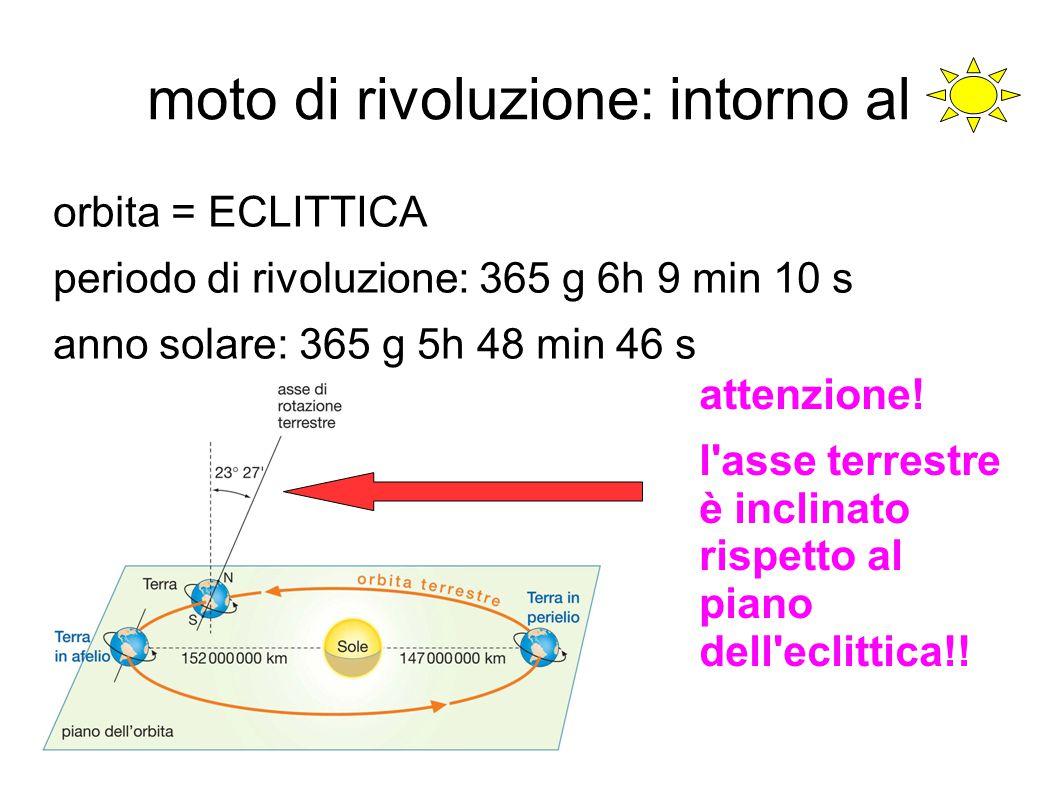 moto di rivoluzione: intorno al orbita = ECLITTICA periodo di rivoluzione: 365 g 6h 9 min 10 s anno solare: 365 g 5h 48 min 46 s attenzione! l'asse te