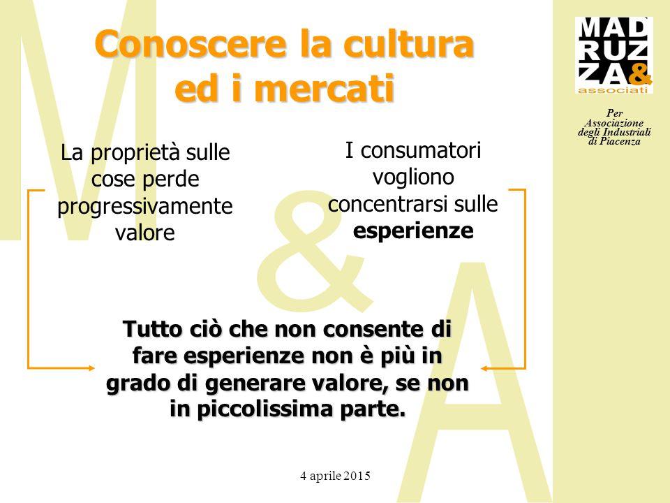 Per Associazione degli Industriali di Piacenza 4 aprile 2015 La proprietà sulle cose perde progressivamente valore I consumatori vogliono concentrarsi