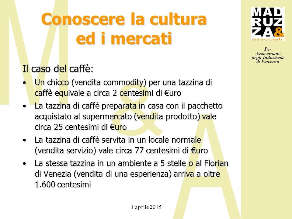 Per Associazione degli Industriali di Piacenza 4 aprile 2015 Il caso del caffè: Un chicco (vendita commodity) per una tazzina di caffè equivale a circ