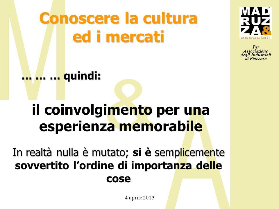 Per Associazione degli Industriali di Piacenza 4 aprile 2015 … … … quindi: il coinvolgimento per una esperienza memorabile In realtà nulla è mutato;se